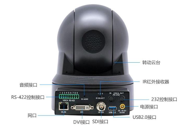 思科协作会议室云,思科云视频,思科cisco视频会议软件硬件0755-89968081